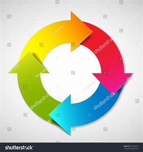 Vector Colorful Life Cycle Diagram Schema Stock Vector