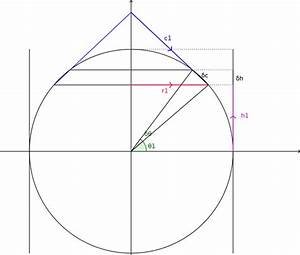 Is There A Proof That The Surface Area Of A Sphere Of