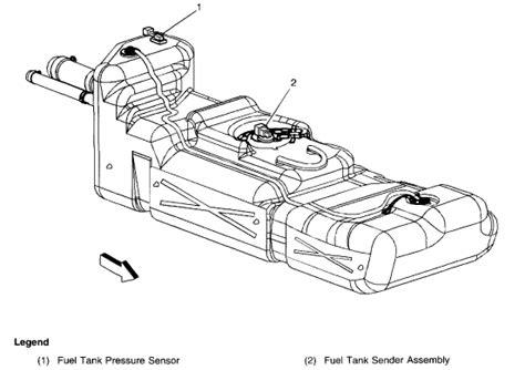 Chevy Tahoe Airbag Wiring Diagram Imageresizertool
