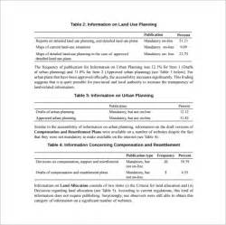 Land Survey Report Template survey report template 9 free documents in