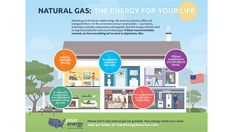 Manage Energy at Home | Atmos Energy