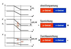 Potential Berechnen Physik : halbleiter physik ~ Themetempest.com Abrechnung