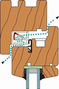 Regel Air K : fensterfalzl fter f r holzfenster regel air typ 24 kunststoff wei jetzt kaufen im layer ~ Frokenaadalensverden.com Haus und Dekorationen