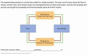 Solved  The Diagram Below Presents A Circular