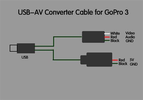 go pro 3 usb fpv av power cable ready for fpv fpv