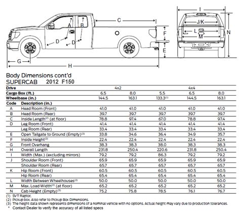f150 bed dimensions f150 lenght pictures to pin on pinsdaddy