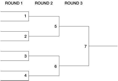 Tournament Bracket Template Tournament Bracket Template For Word