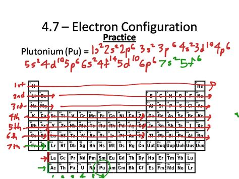 47  Electron Configuration  Science, Chemistry Showme