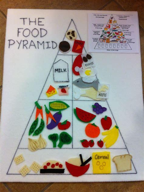 food pyramid lesson future ideas