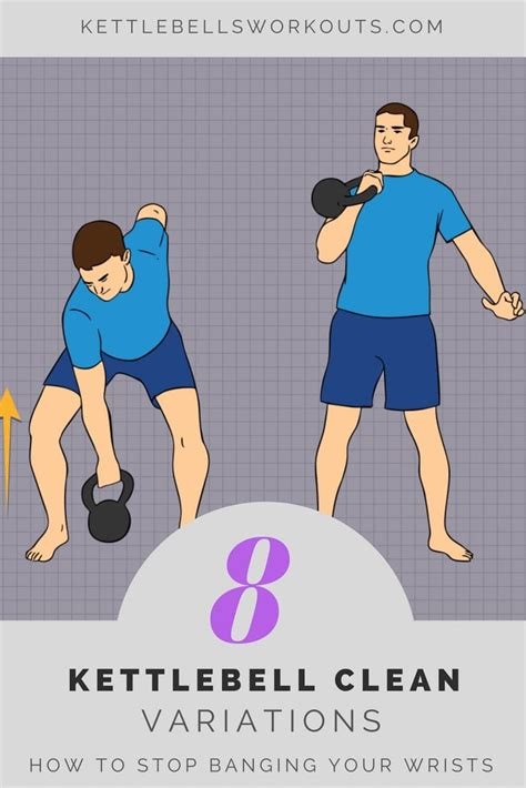kettlebell clean complete guide wrists banging stop racked fluid chest position takes floor into