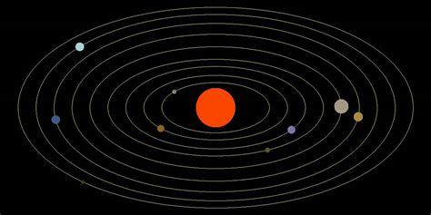 Solar System Planet Movement Animation Youtube