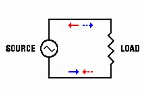 what is alternating current With simple ac circuits