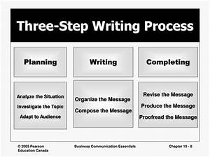 Simple steps to write a business plan » Dissertation ...