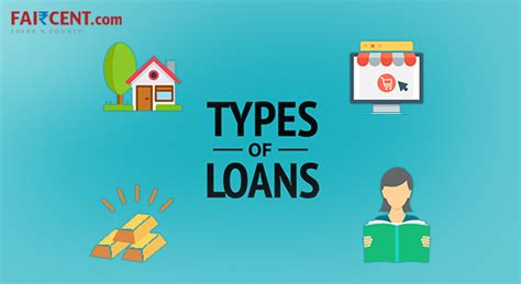 A Definitive Guide To Loans