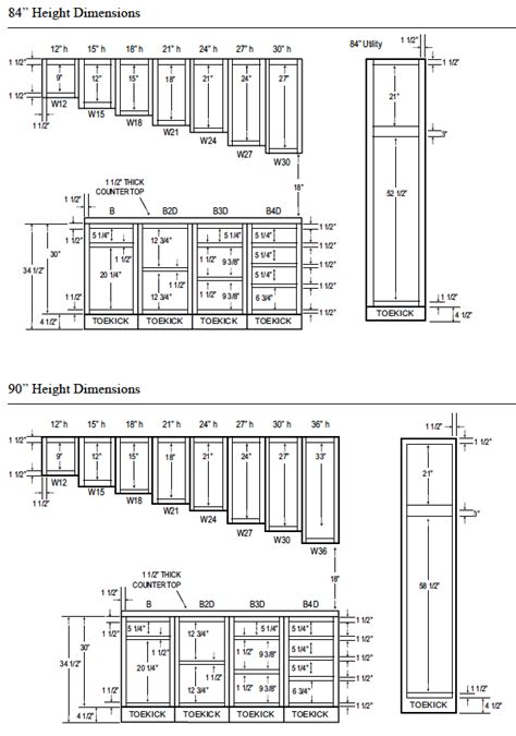 Permalink to Kitchen Cabinet Dimensions