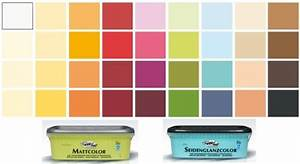 Test Wandfarbe Weiß : wandfarben test 2018 die besten wandfarben im vergleich ~ Lizthompson.info Haus und Dekorationen