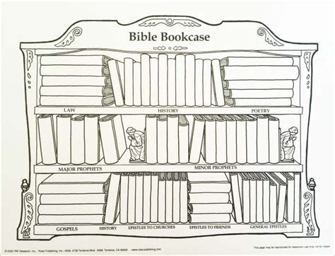 books of the bible chart printable bible bookcase wall