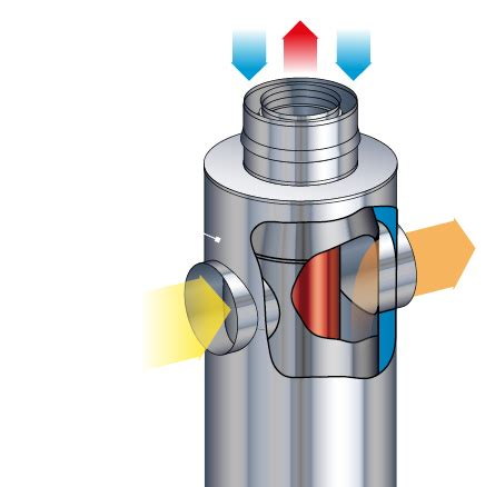 recuperateur chaleur poujoulat distribution d air chaud pour po 234 le 224 granul 233 s et vmc