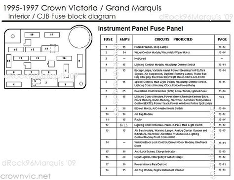 2006 Ford Crown Vic Fuse Box Diagram by Ford Crown Vic Fuse Diagram Wiring Diagrams Folder