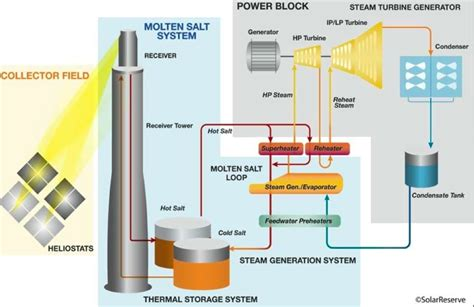 integrated solar work cleantechnica