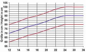 Idealgewicht Berechnen Alter : kann man haferflocken abnehmen gesunde ern hrung ~ Themetempest.com Abrechnung
