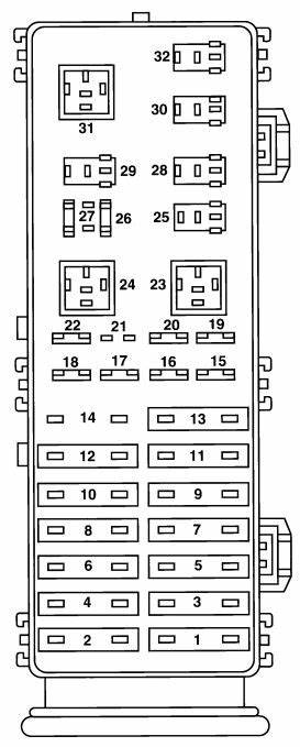 Fuse Box Diagram For 1995 Ford Windstar 1908 Gesficonline Es