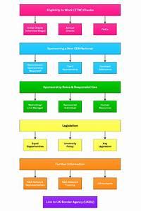 Recruitment Process Pdf  205319600037  U2013 Recruitment