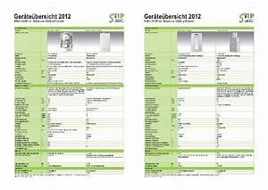 Viebrockhaus Preisliste 2017 Pdf : ger te bersicht stirlingmotoren als mikro kwk 2012 ~ Frokenaadalensverden.com Haus und Dekorationen