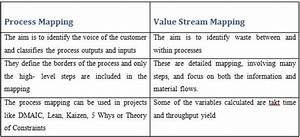 Process Flow Diagram Vs Value Stream Map
