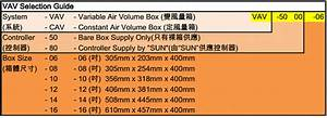 Sunrise Air Conditioning Equipment Ltd   Single Duct Vav Box