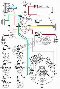 Jawa Cz 250 Wiring Diagram