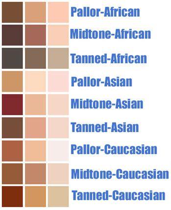 skin tones tutorial skin tone skin tone
