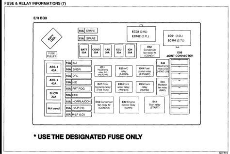 Fuse Box On 2001 Hyundai Sonatum by Wrg 4699 Fuse Box On 2001 Hyundai Sonata
