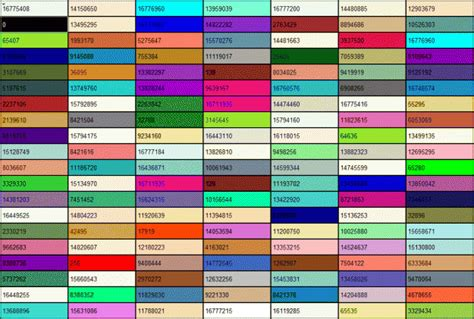 fancy color names customize display with color kit forex factory