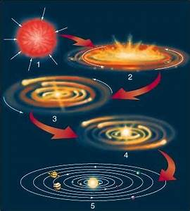 Astronomy Lecture Notes - Solar System Formation
