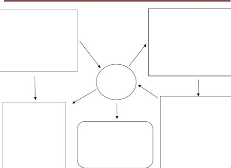 Nursing Concept Maps Templates by Concept Map Template In Word And Pdf Formats