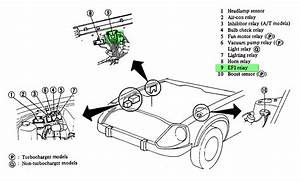 1983 Nissan 280zx Turbo Wiring Diagram