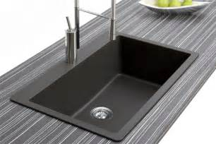 Kitchen Sink Material Types by Kitchen Sink Buying Guide