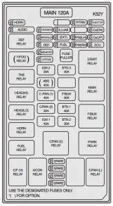 Kia Sorento  2003 - 2006  - Fuse Box Diagram