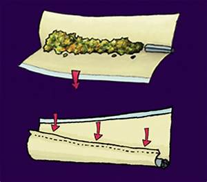 How To Roll A Cone Joint with Filter Tip - Step By Step Guide