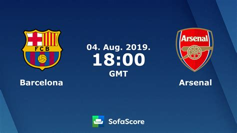 Barcelona Arsenal live score, video stream and H2H results ...
