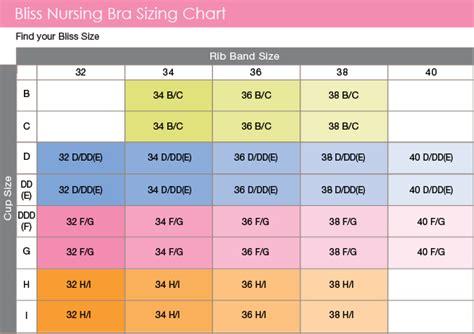 Nursing Bra Sizes Chart