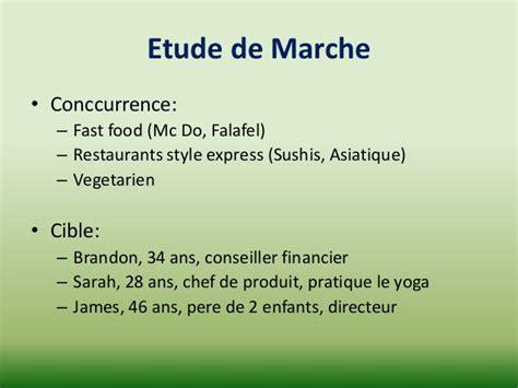 etude de marché cuisine the paleo
