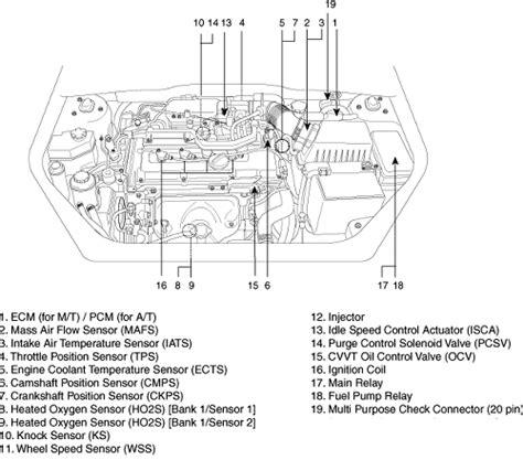electronic throttle control 2006 hyundai elantra parental controls repair guides component locations component locations autozone com