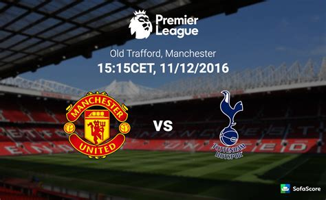 Manchester United vs Tottenham match preview & predicted ...