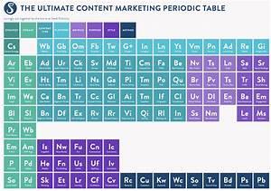 Content Marketing Australia By Australia U0026 39 S Best Contents