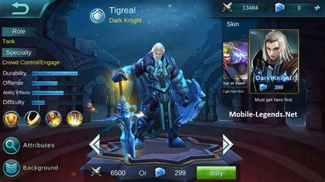 Tigreal High Ad Build 2018