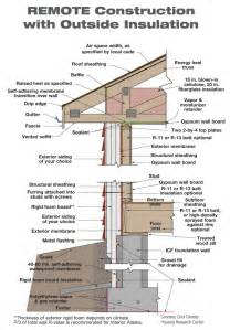 Metal Floor Joist Bridging by High Performance Walls Page 6 Of 6 Home Power Magazine