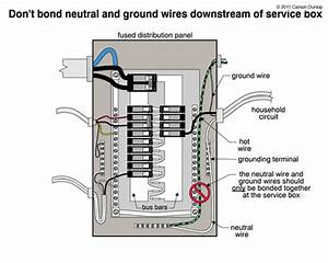 The Illustrated Home  U2013 Leanne Kroll  U2013 Technical