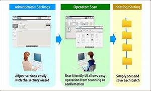 imprinter option With batch document scanner